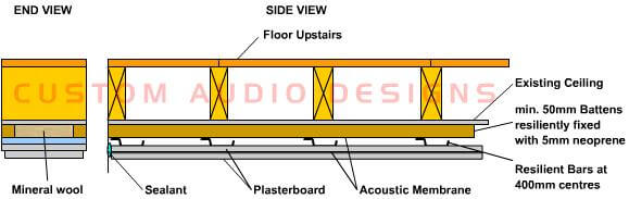 tecsound 2FT80 wall installation guides