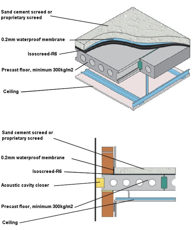 isoscreed rubber diagram 1