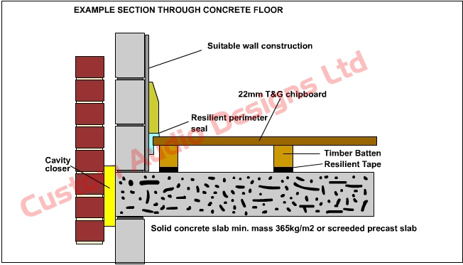 resilient floor tape diagram 2